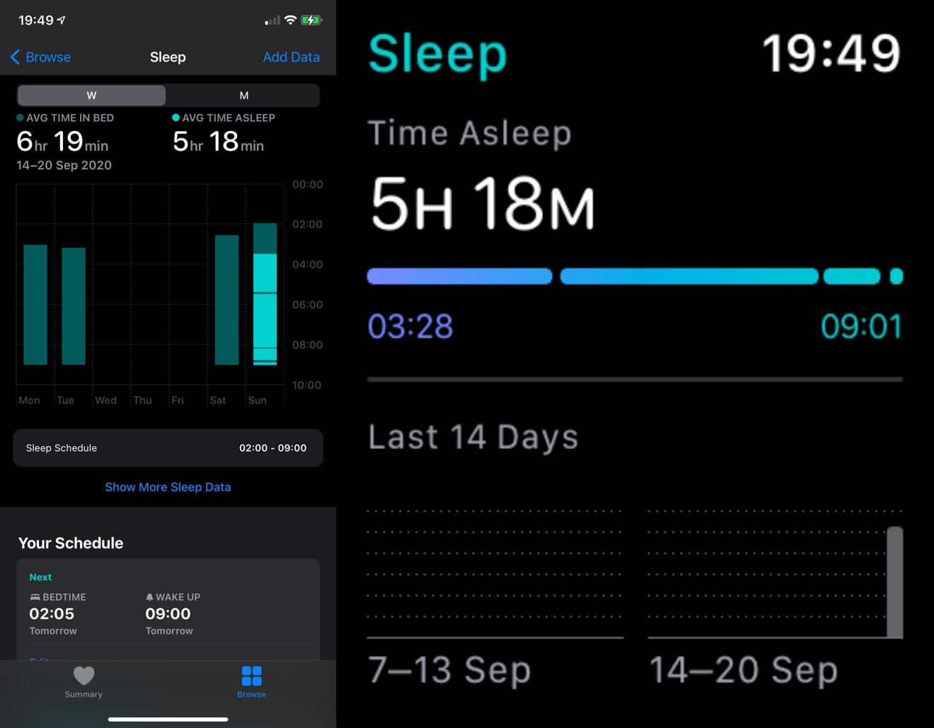 Cả Apple Watch và iPhone đều cung cấp dữ liệu theo dõi giấc ngủ.