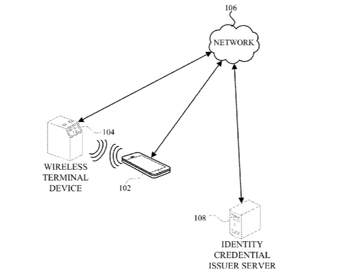 Detail from the patent showing a workflow for verifying ID
