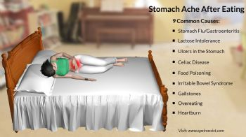 Simple Tutorial for Dummies: Everytime I Eat My Stomach Hurts