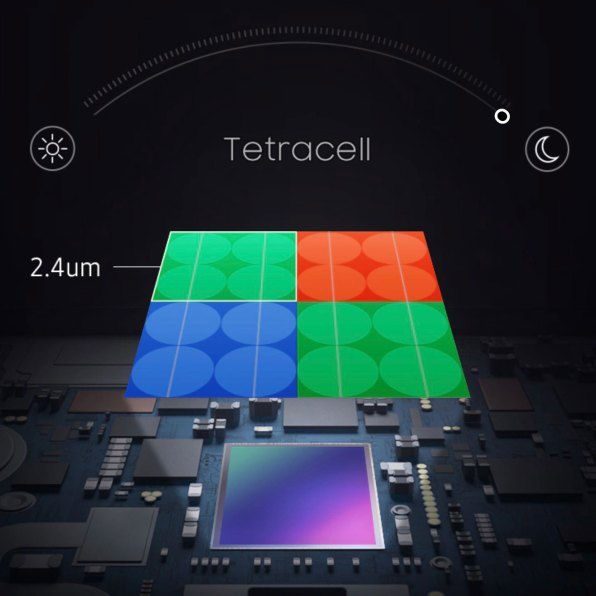 Samsung ISOCELL GN1 Tetracell 2.4um
