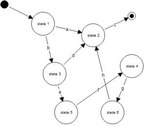 UMLなんかが描けるJavaScript描画ライブラリ「Joint」:phpspot開発日誌
