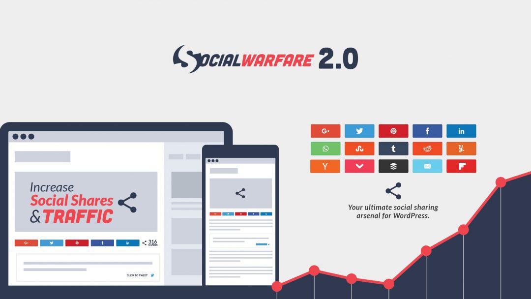 Social Warfare - Social Sharing WordPress Plugin