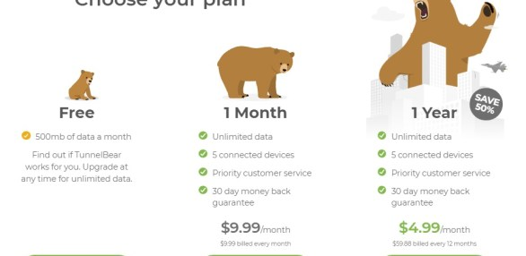 Tunnel Bear PREMIUM vpn price plan