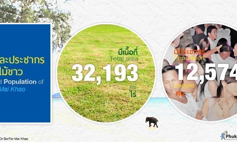 Phuket Stat : Area and Population of Tambol Mai Khao