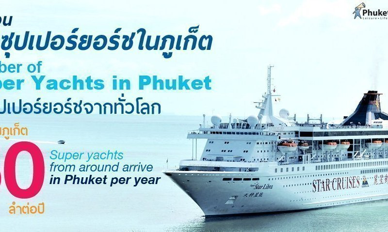 Phuket Stat: Number of Super Yachts in Phuket