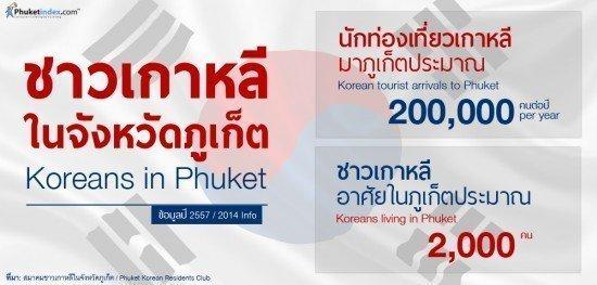 Koreans in Phuket