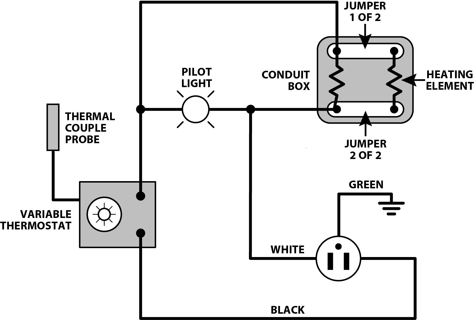 120v plug wiring diagram 3 way dimmer switch multiple lights for a 120 volt thermostat get free image