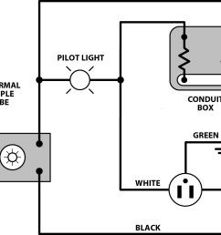 heat wiring diagram wiring diagram for electric heat thermostat honeywell ct87n thermostat wiring diagram kenmore dryer [ 1649 x 1110 Pixel ]