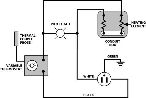 small resolution of heat wiring diagram wiring diagram for electric heat thermostat honeywell ct87n thermostat wiring diagram kenmore dryer