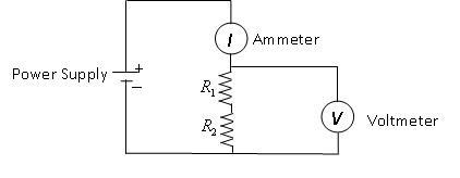 SBU Intro Physics Labs, PHY 122 DC Circuits Lab