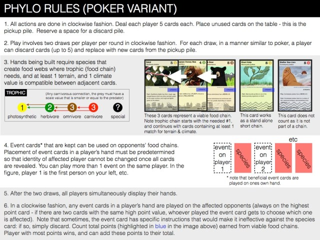 phylopokerrules.002