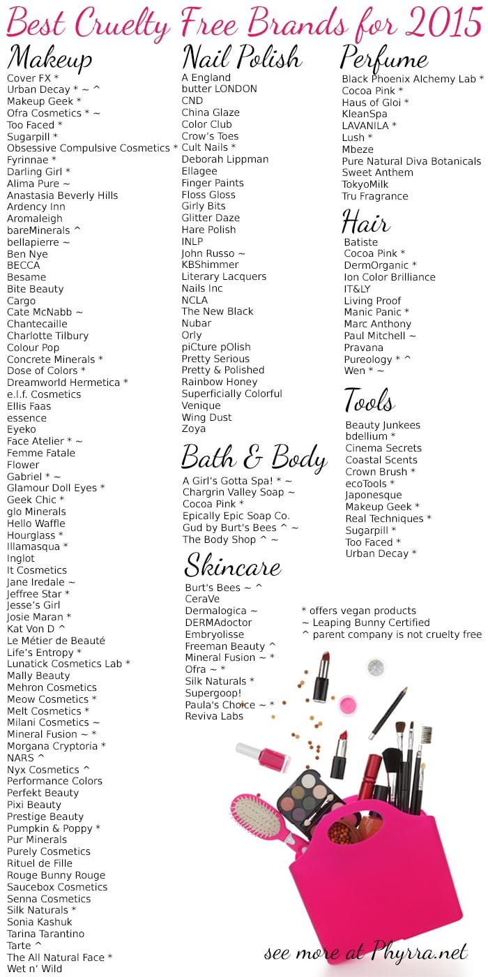 Makeup Brands List  Mugeek Vidalondon
