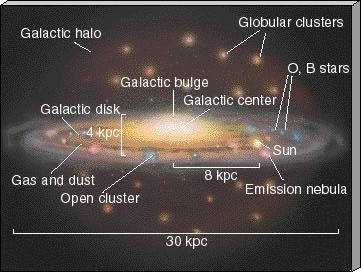 structure of the earth diagram to label 2002 mitsubishi galant radio wiring 13.milky way
