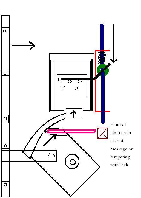 commercial door mechanisms diagram