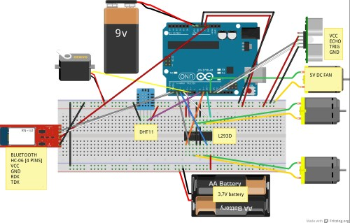 small resolution of 791 bypass module wiring diagram bulldog wiring charts bulldog security rs82 wiring diagram