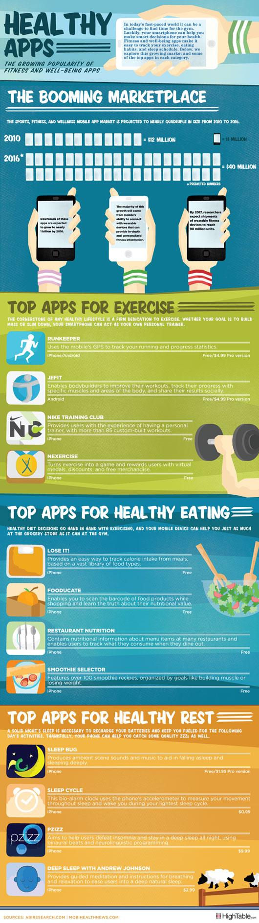 Healthy Smartphone Apps