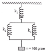 Springs in series and parallel