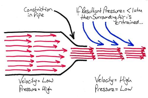 small resolution of venturi diagram