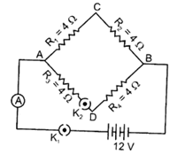 Class 10 Electricity| Resistance, resistors in series and