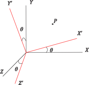 Coordinate transformation three dimension