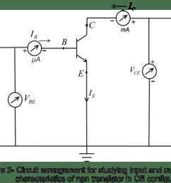 common emitter transistor configuration [ 1017 x 805 Pixel ]