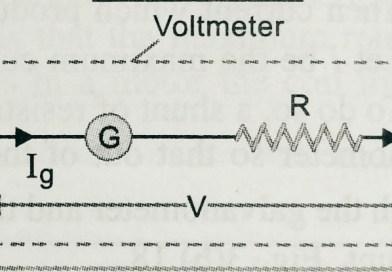 Conversion of galvanometer into voltmeter