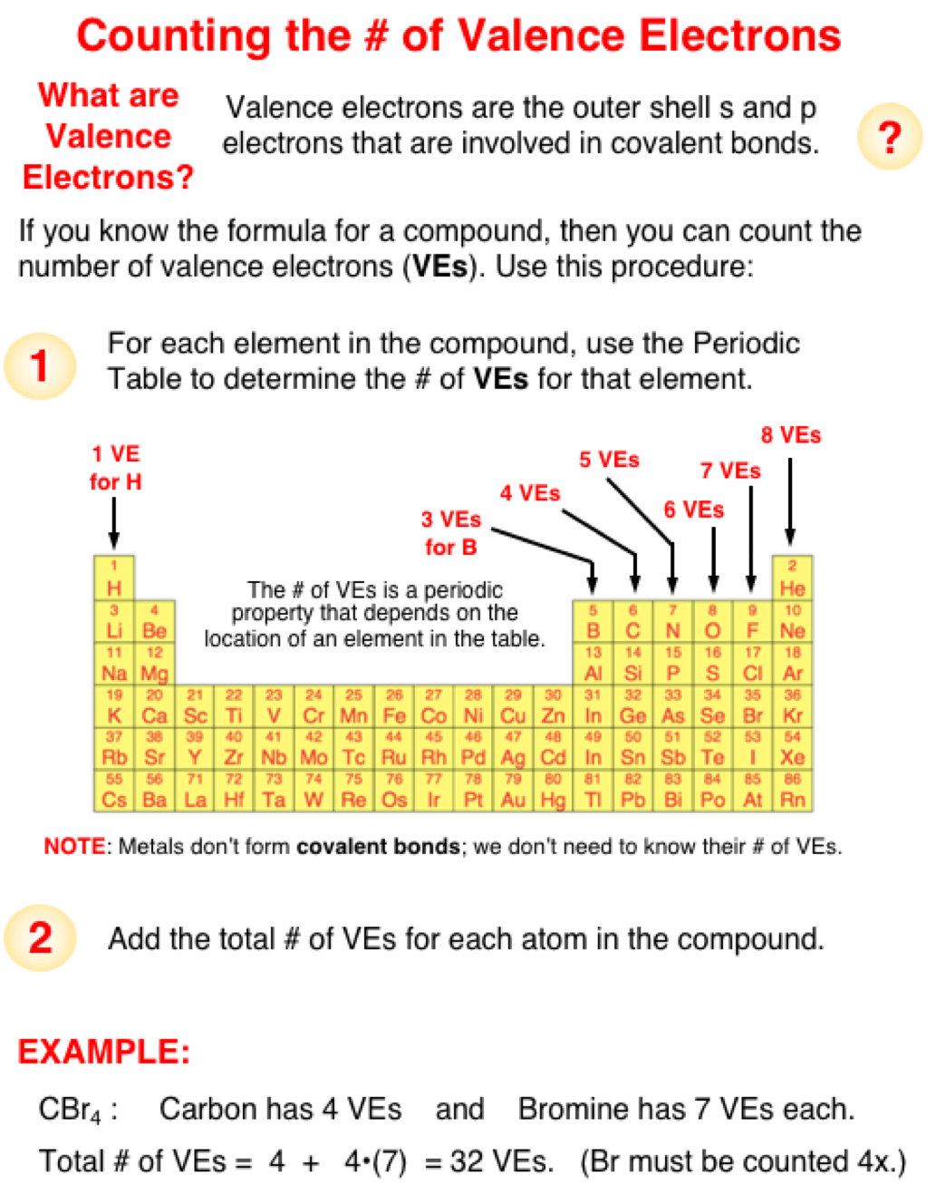 C Valence Electrons : valence, electrons, Lewis, Electron, Structures, Counting, Valence, Electrons