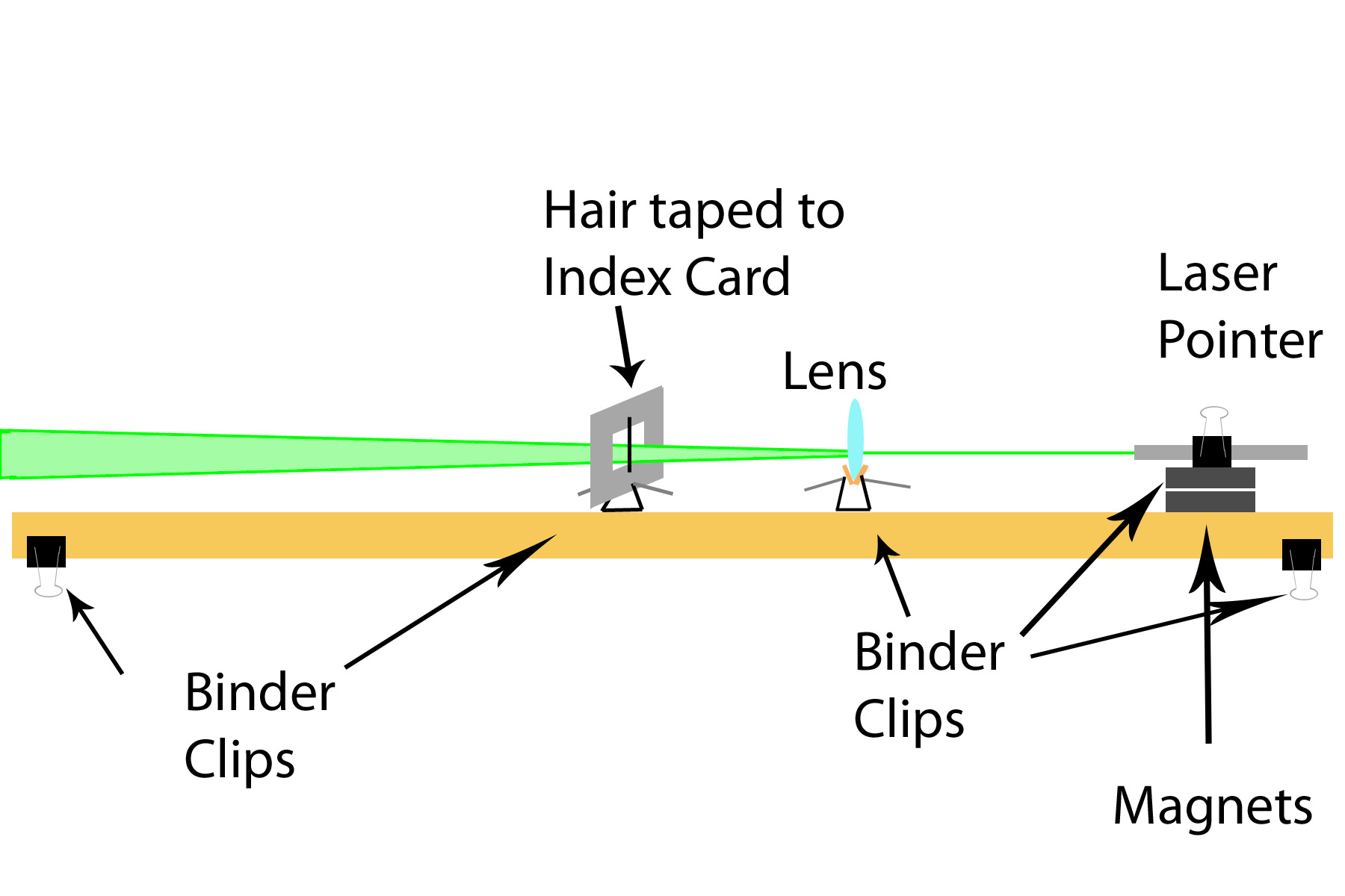 light wave diffraction diagram embraco relay wiring with hair or wire