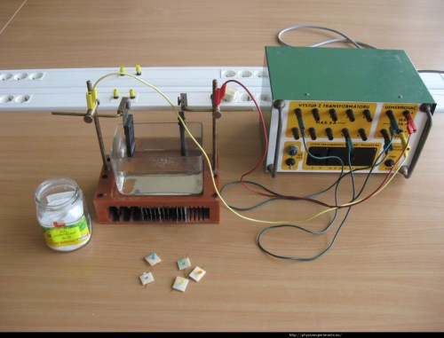 small resolution of tools needed for the experiment