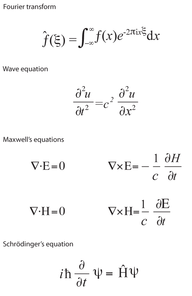 Seven Equations That Rule Your World Physics4me