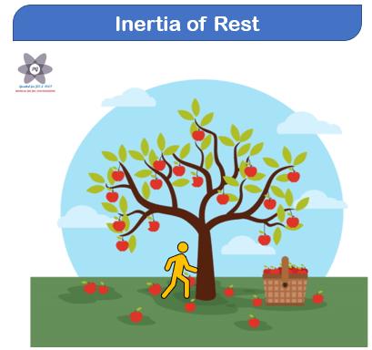 inertia of rest