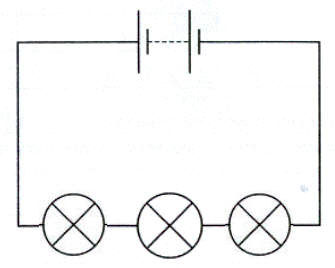 2.8 explain why a series or parallel circuit is more
