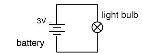 Circuit Basics Physics 20400 Experiment 3