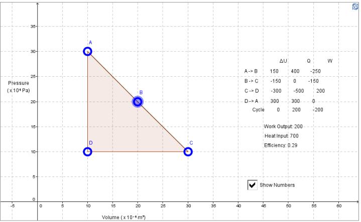P-V diagram simulation
