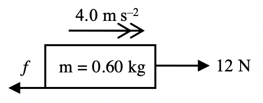 Newton's 2nd Law Questions