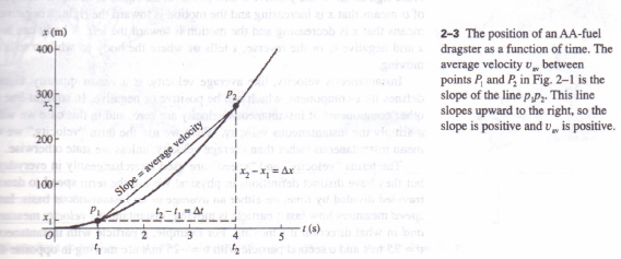 DISPLACEMENT, TIME AND AVERAGE VELOCITY Physics Homework