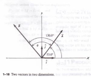 PRODUCTS OF VECTORS Physics Homework Help, Physics