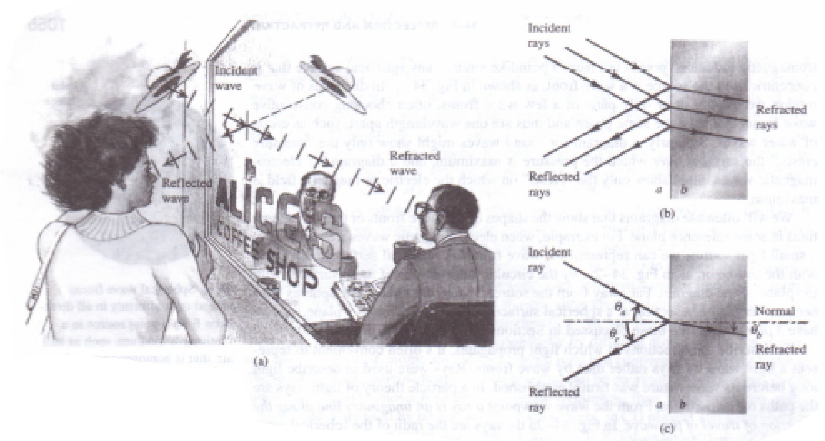 Reflection And Refraction Physics Homework Help Physics