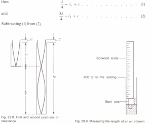 To measure the velocity of sound in air by means of a