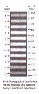 TWO-SOURCE INTERFERENCE OF LIGHT Physics Homework Help