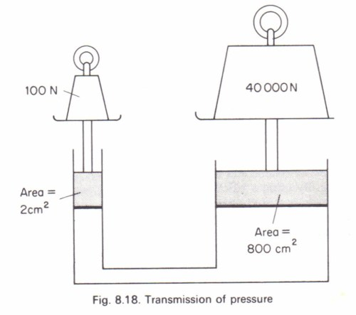 small resolution of the hydraulic press