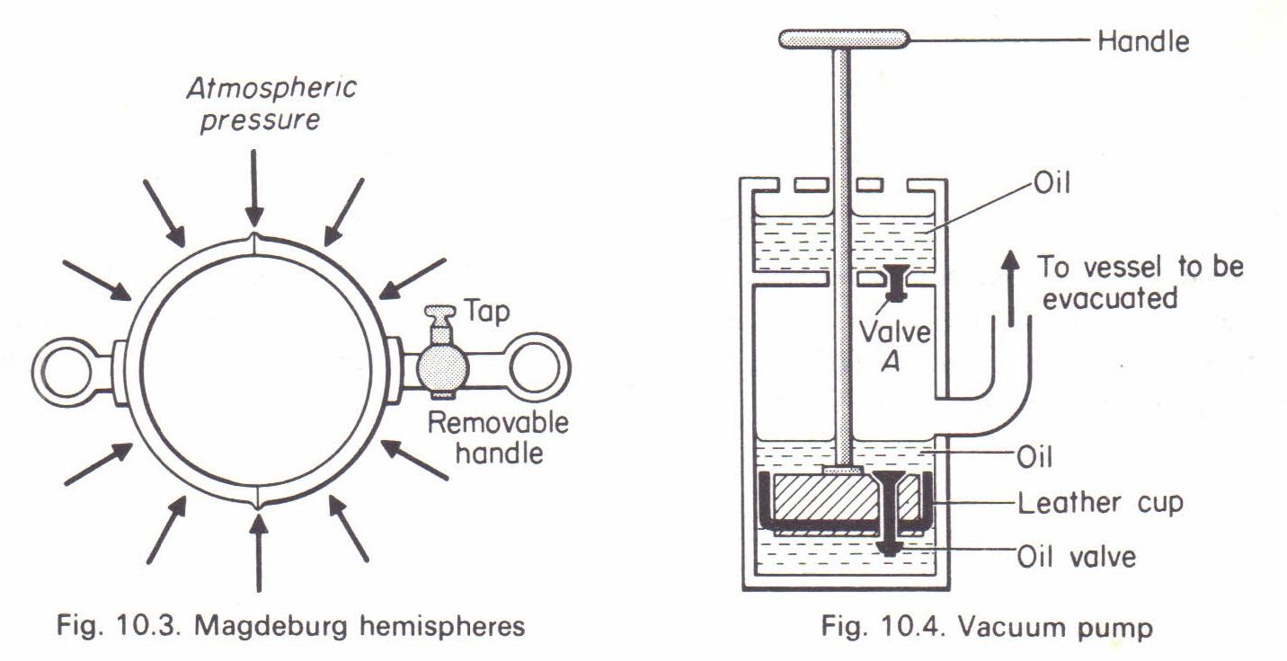 The Magdeburg hemispheres Physics Homework Help, Physics