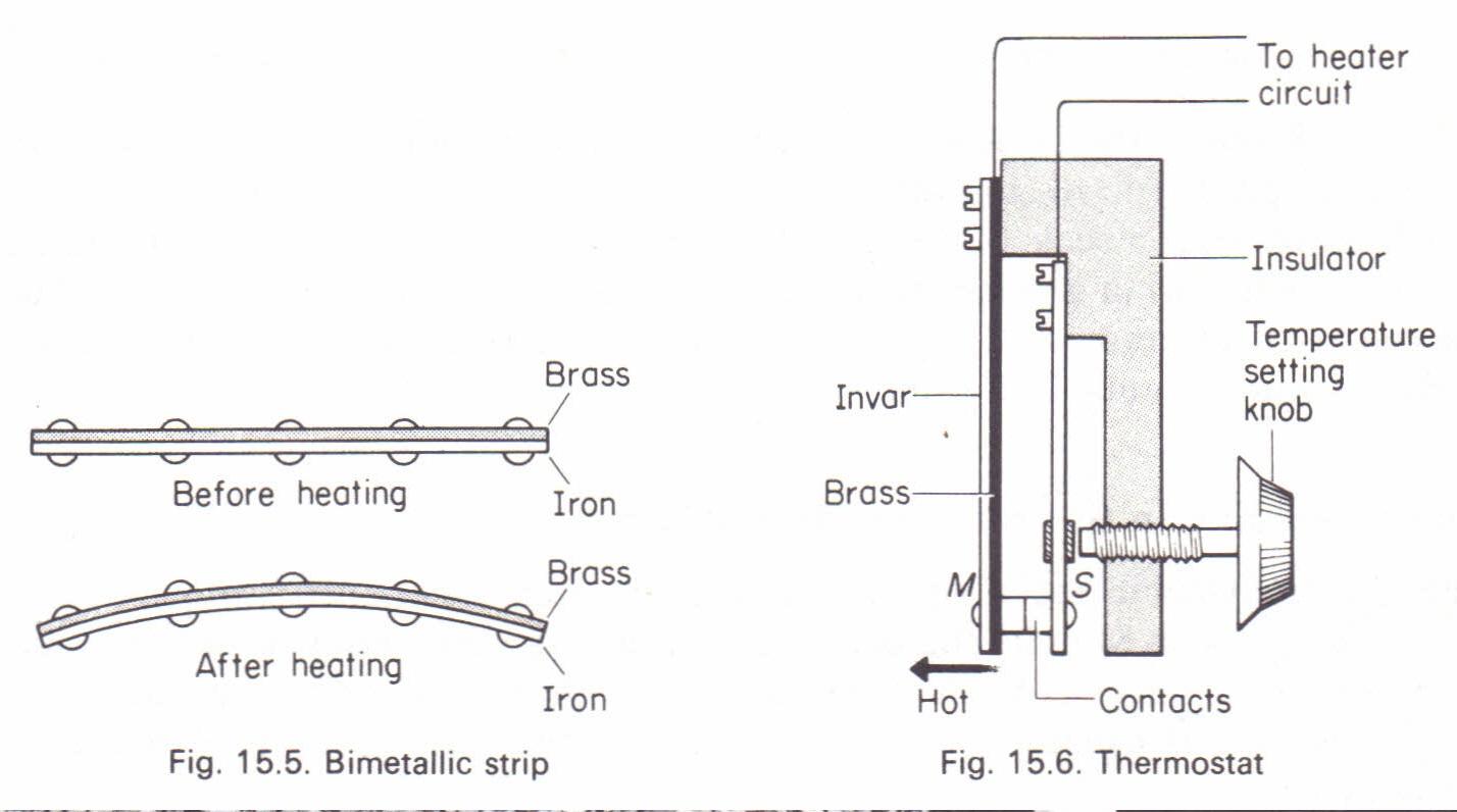 how does an electric bell work diagram siemens g120 vfd wiring the bimetallic strip physics homework help