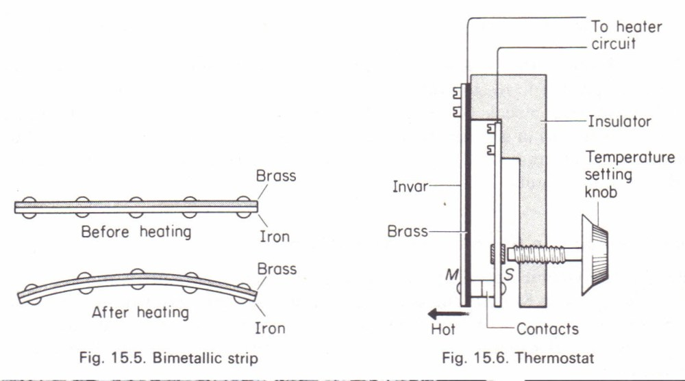 medium resolution of the bimetallic strip