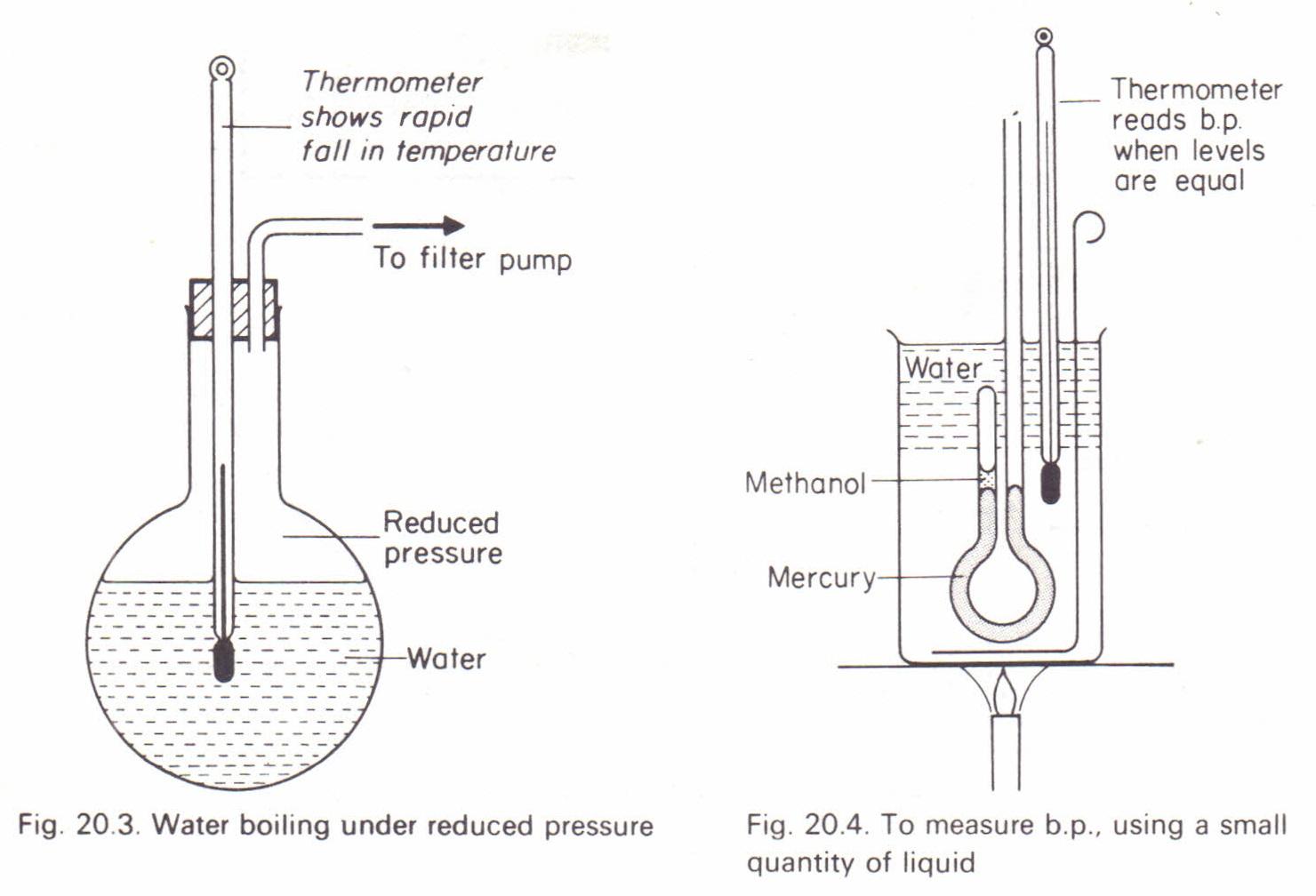 Boiling under reduced pressure Physics Homework Help