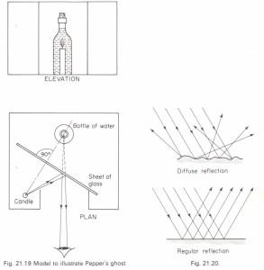 Diffuse reflection Physics Homework Help, Physics