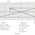 Magnification formula Physics Homework Help, Physics