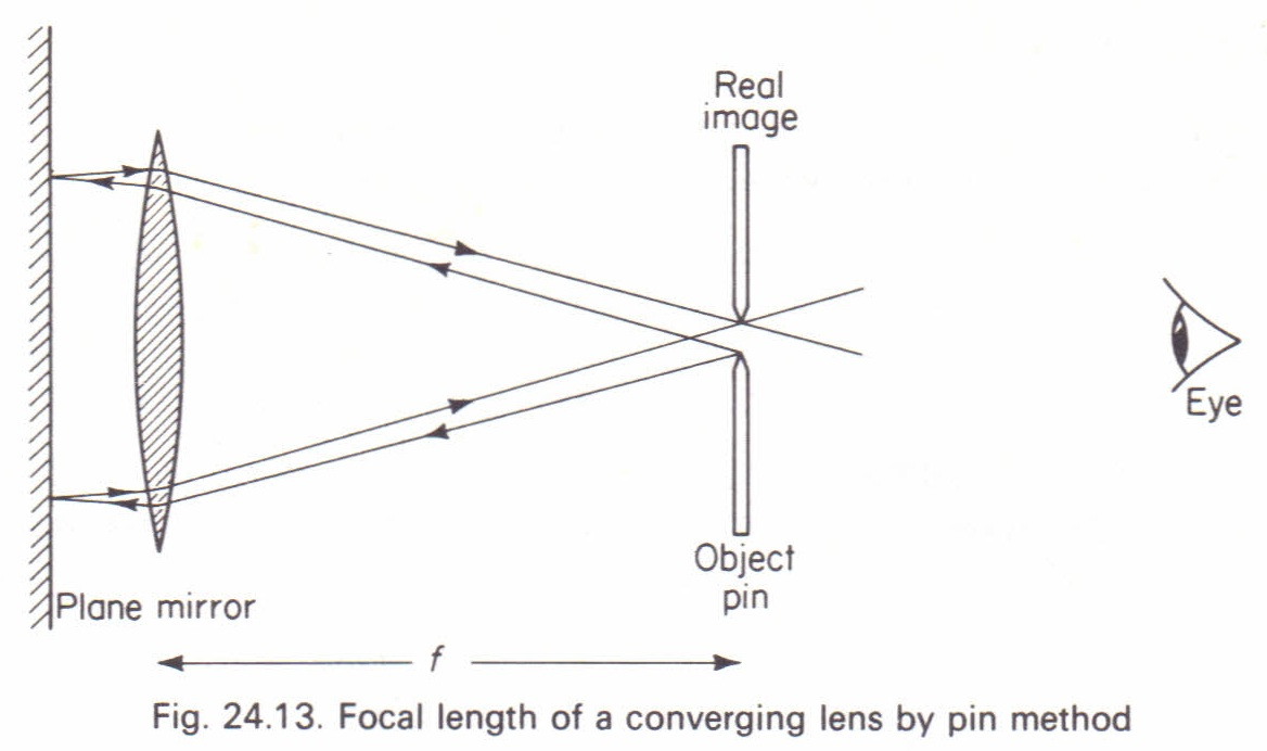 Experiments to measure the focal length of a converging