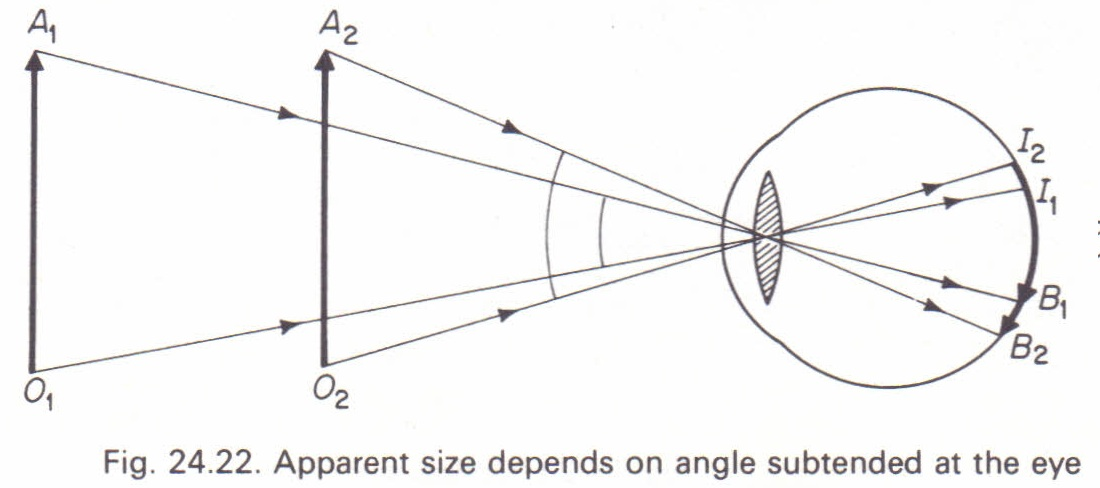 Angular magnitude and apparent size Physics Homework Help