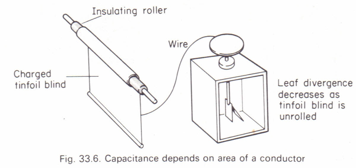 Capacitance Physics Homework Help, Physics Assignments and